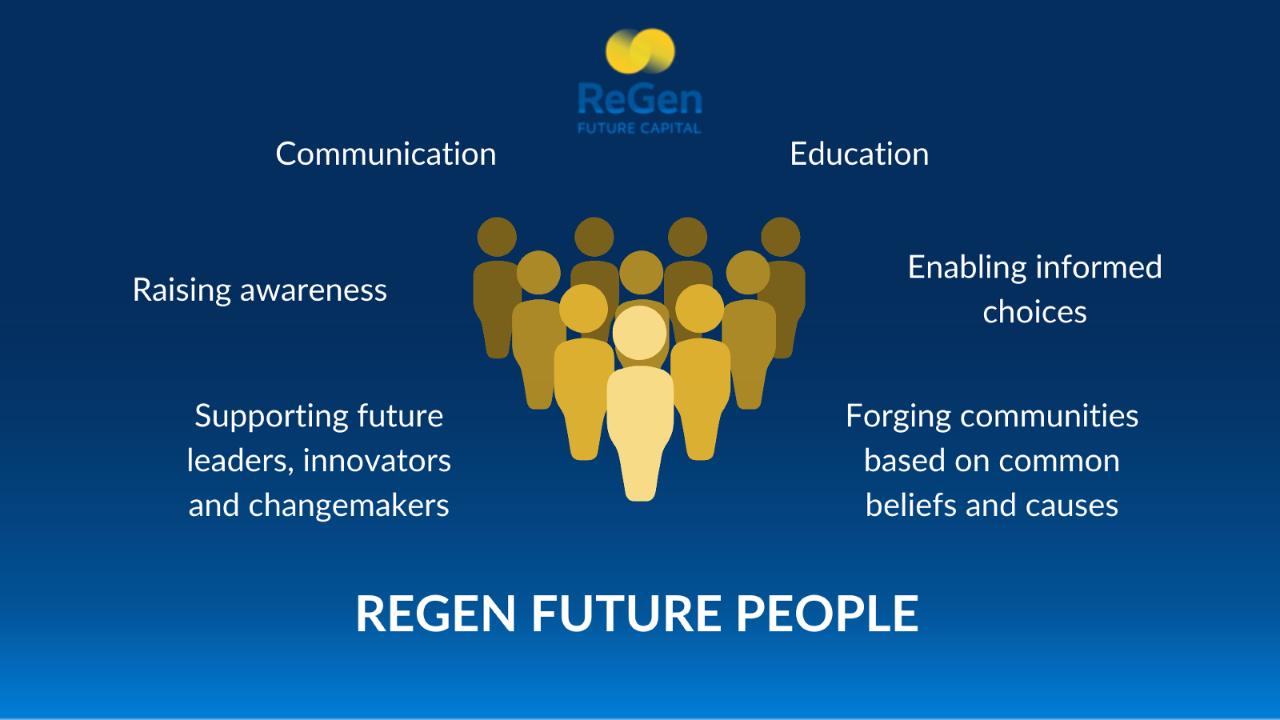 ReGen Future Capital loop